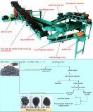 Pneumatico di gomma dello spreco del macchinario che ricicla macchina