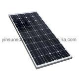 el panel solar 100W para el sistema solar del picovoltio