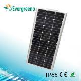 Precio de fábrica integrado/todo en una oscuridad solar de la luz de calle del jardín del LED al amanecer