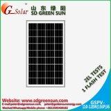 el panel solar polivinílico de 18V 110W-120W (2017)