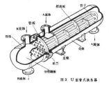 Coperture del acciaio al carbonio e scambiatore di calore del tubo