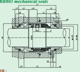 Selo mecânico da extremidade dobro padrão de Burgmann (HBB 803)