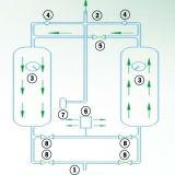 Venda dessecante da máquina do secador do ar da adsorção Heatless