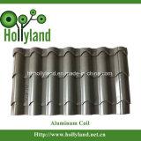 PE&PVDF raffinent la bobine en aluminium (ALC1115)