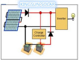 sur Grid Solar Home Panel System (KS-S 5000)