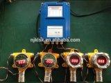 Contrôleur industriel de détecteur de gaz du système NH3 de moniteur de fuite de gaz toxique des glissières K1000 4