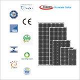 25W Monocrystalline Solar Panel PV Module con TUV Certificate
