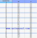 Уплотнение Bellow 680 металлов механически для насоса