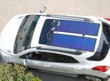 módulo solar flexível da película 33W fina para a caravana (SN-PVLS33)