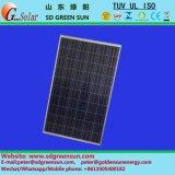 mono painel solar de 18V 145W-170W com tolerância positiva (2017)