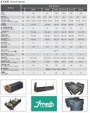 Typ Flosse-Druckerei-Zeile (ZCPC50/65/85/100/125/160) der Smac Qualitäts-H