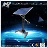 Solareingabe IP66 des verfolger-Verstellgerät-12000n
