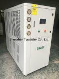 Ce/ISO bescheinigte Luft abgekühlten industriellen Kühler 62000kcal für die Anodisierung und Electroplat Industrie