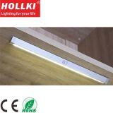Sensor LED guarda-roupa ou armário de cozinha Luz
