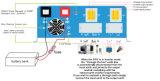 De Hybride ZonneOmschakelaar van het net (SPG500W-3000W)