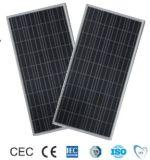 150W certificato solare policristallino del modulo Withtuv/CE (ODA150-18-P)