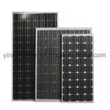 Panneau solaire monocristallin direct de la vente 95W d'usine pour l'énergie solaire