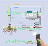 Commutateur à télécommande léger de rf avec du ce et le RoHS FC-3