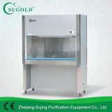 Governo di ventilazione/cappuccio chimici del vapore con acciaio inossidabile