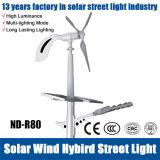 luces del camino de 30W-140W LED para el viento y la lámpara de calle solar