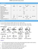 Sensor de proximidade NPN do interruptor do elevado desempenho M6 Salão com aprovaçã0 do Ce
