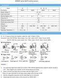 Sensor de proximidade do interruptor do elevado desempenho NPN M6 Salão com aprovaçã0 do Ce