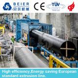 Linea di produzione del tubo del PE