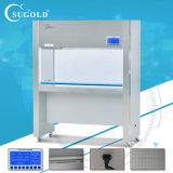 Digitalanzeigen-Typ Doppelstation-Geschäfts-medizinischer sauberer Prüftisch