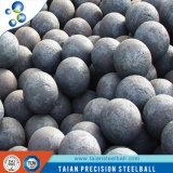 卸し売り普及した新製品1-11/16のインチのクロム鋼の球