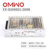 110V Gleichstrom-Versorgung 75W 15V 5A (WXE-75S-15)