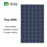 Поли поликристаллическая панель солнечных батарей 2017 оптовая 250W