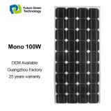 100Wモノクリスタル太陽エネルギーPVのパネル