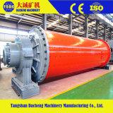 Laminatoio di sfera di estrazione mineraria della preparazione di minerale metallifero del fornitore della Cina