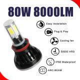 lâmpada leve H11 H4 H7 9005 do diodo emissor de luz da ESPIGA de 80W 8000lm jogo do farol de 9006 diodos emissores de luz