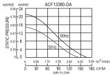 ventilatori di EC fusi sotto pressione alluminio di 133*133*80mm
