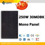30V 250W Black Mono Solar Panel