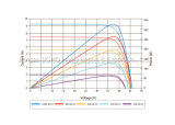 265W~290W 6X10 Mono Crystalline Silicon PV Module Sonnenkollektor