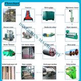 (DC2880mm)製紙工場のための高く効率的なクラフト紙機械