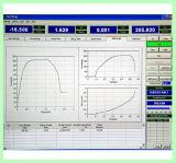Microcomputer-type Materiële Universele het Testen Machine (Herz-1009E)