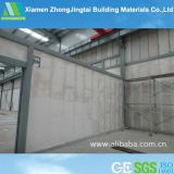 Painel Home do SIP China da venda quente barata Energy-Saving de Zjt