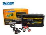 Заряжатель батареи индикации СИД PWM ИМПа ульс 15A 24V Suoer польностью автоматический поручая (MC-2415A)