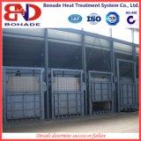 Fornace di gas a forma di scatola per la linea di produzione di trattamento termico