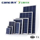 painel solar elevado de eficiência 50-320W da garantia 25years