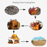 De Lijn van de Maalmachine van het Recycling van het Afval van de bouw