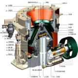 最もよい品質の熱いの販売のための油圧円錐形の粉砕機