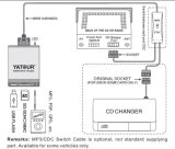 De Radio van de Auto van Yatour USB BR Aux zet Adapter voor Toyota Lexus om