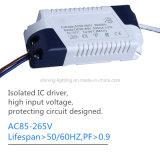 luces del panel redondas delgadas de la lámpara AC85-265V del techo de Downlight del cuarto de baño del proyector de 9W LED