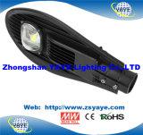 Yaye 18 OsramチップまたはMeanwell Driver/3/5年の保証が付いている熱い販売法の穂軸200W LEDの街灯