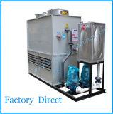Refroidisseur d'eau refroidi à l'eau pour la machine de chauffage par induction