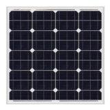 prezzo leggero del comitato solare di 60W 18V Cina